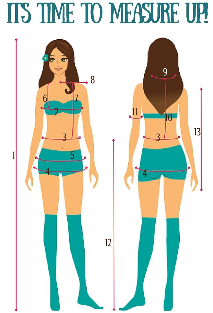 What's the most important thing to buy a dress online ?———- How to Measure Your Body ( First )